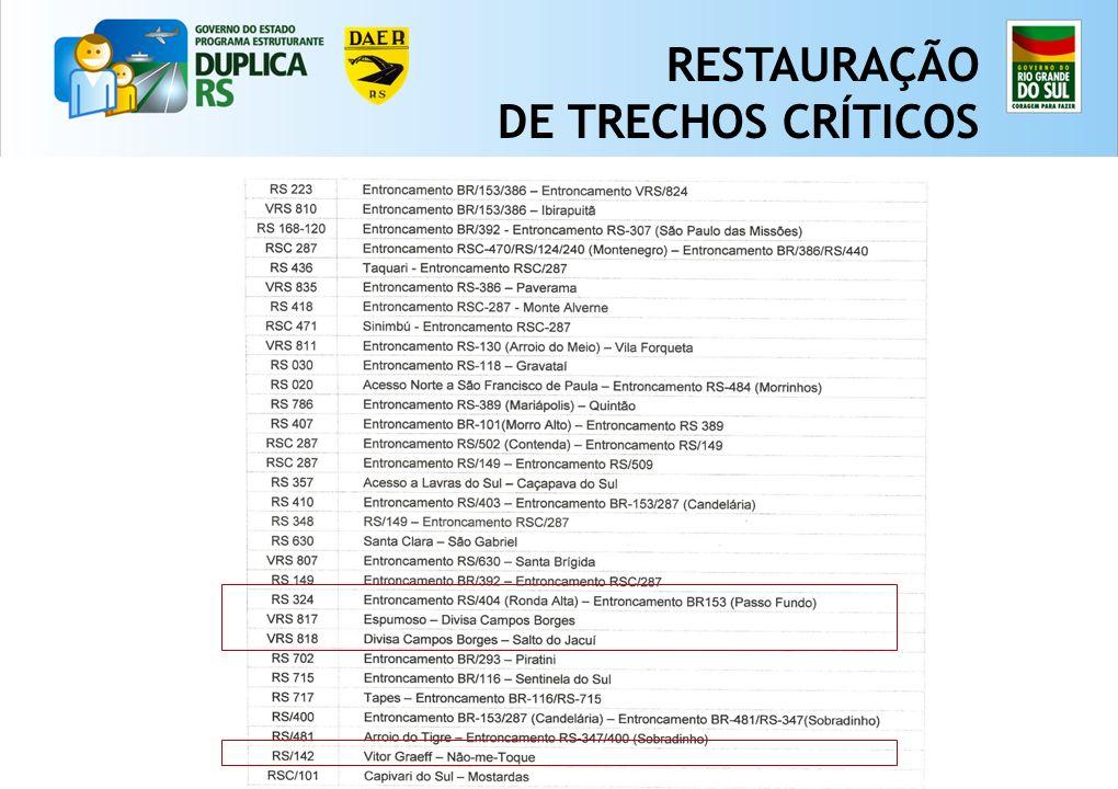 20 RESTAURAÇÃO DE TRECHOS CRÍTICOS