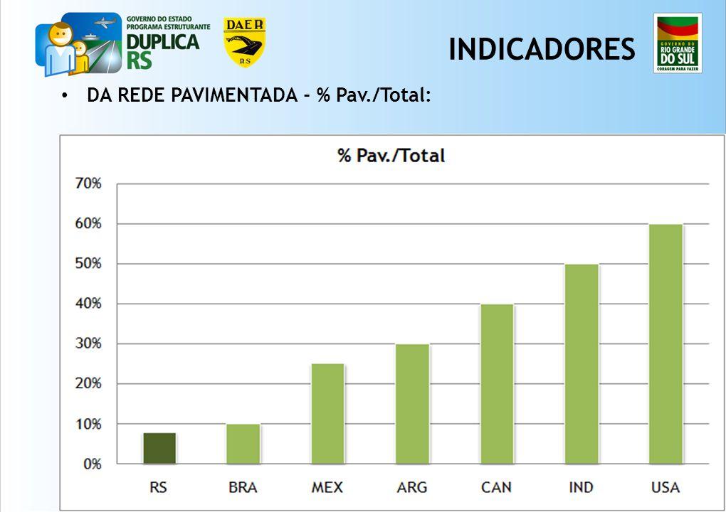 34 DuplicaRS – Acessos Municipais (RS/323) RS/323 (2009) Trecho: Pinhal – Rodeio Bonito Extensão: 5,0km Valor orçado: R$ 6,4 milhões (a licitar)