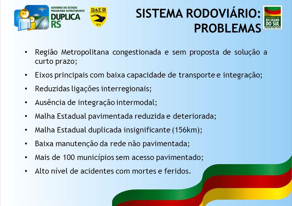 5 Região Metropolitana congestionada e sem proposta de solução a curto prazo; Eixos principais com baixa capacidade de transporte e integração; Reduzi