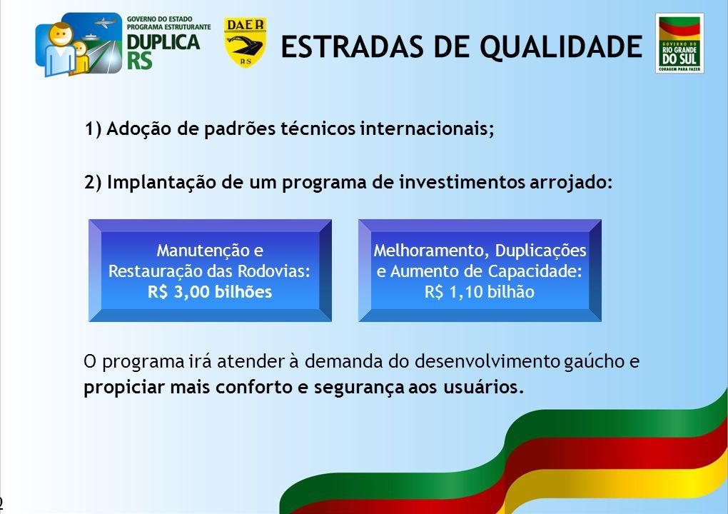 50 ESTRADAS DE QUALIDADE 1) Adoção de padrões técnicos internacionais; 2) Implantação de um programa de investimentos arrojado: O programa irá atender