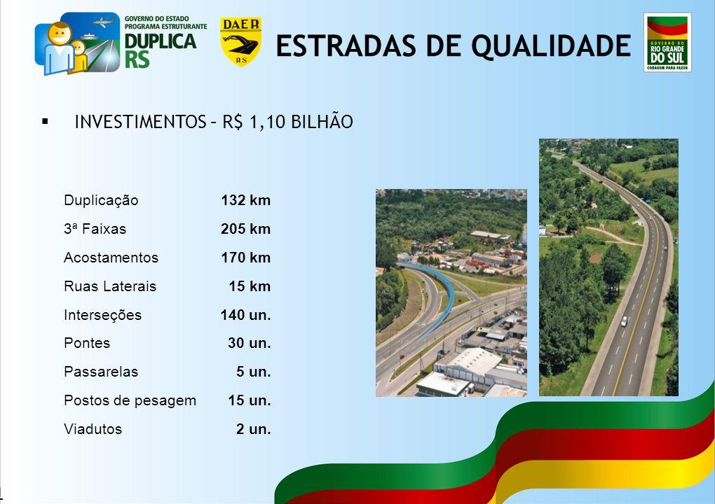 51 INVESTIMENTOS – R$ 1,10 BILHÃO 132 km 205 km 170 km 15 km 140 un.