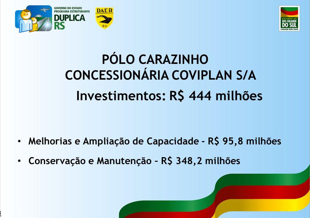 53 PÓLO CARAZINHO CONCESSIONÁRIA COVIPLAN S/A Investimentos: R$ 444 milhões Melhorias e Ampliação de Capacidade - R$ 95,8 milhões Conservação e Manute