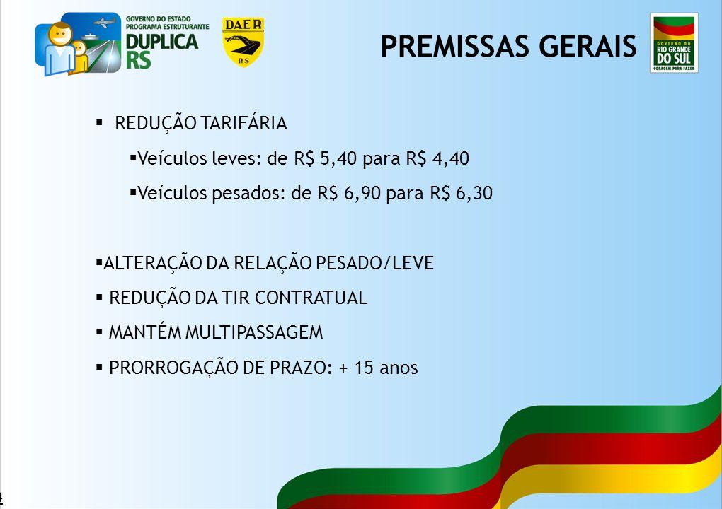 54 REDUÇÃO TARIFÁRIA Veículos leves: de R$ 5,40 para R$ 4,40 Veículos pesados: de R$ 6,90 para R$ 6,30 ALTERAÇÃO DA RELAÇÃO PESADO/LEVE REDUÇÃO DA TIR CONTRATUAL MANTÉM MULTIPASSAGEM PRORROGAÇÃO DE PRAZO: + 15 anos PREMISSAS GERAIS