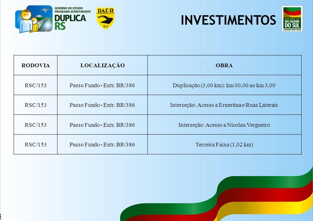 58 INVESTIMENTOS RODOVIALOCALIZAÇÃOOBRA RSC/153Passo Fundo - Entr.