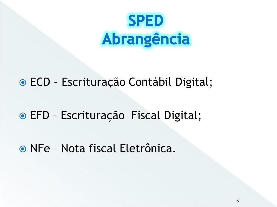 ECD – Escrituração Contábil Digital; EFD – Escrituração Fiscal Digital; NFe – Nota fiscal Eletrônica. 3