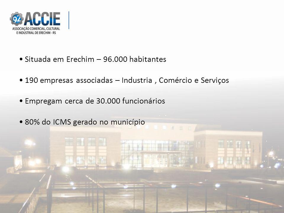 Situada em Erechim – 96.000 habitantes 190 empresas associadas – Industria, Comércio e Serviços Empregam cerca de 30.000 funcionários 80% do ICMS gerado no município
