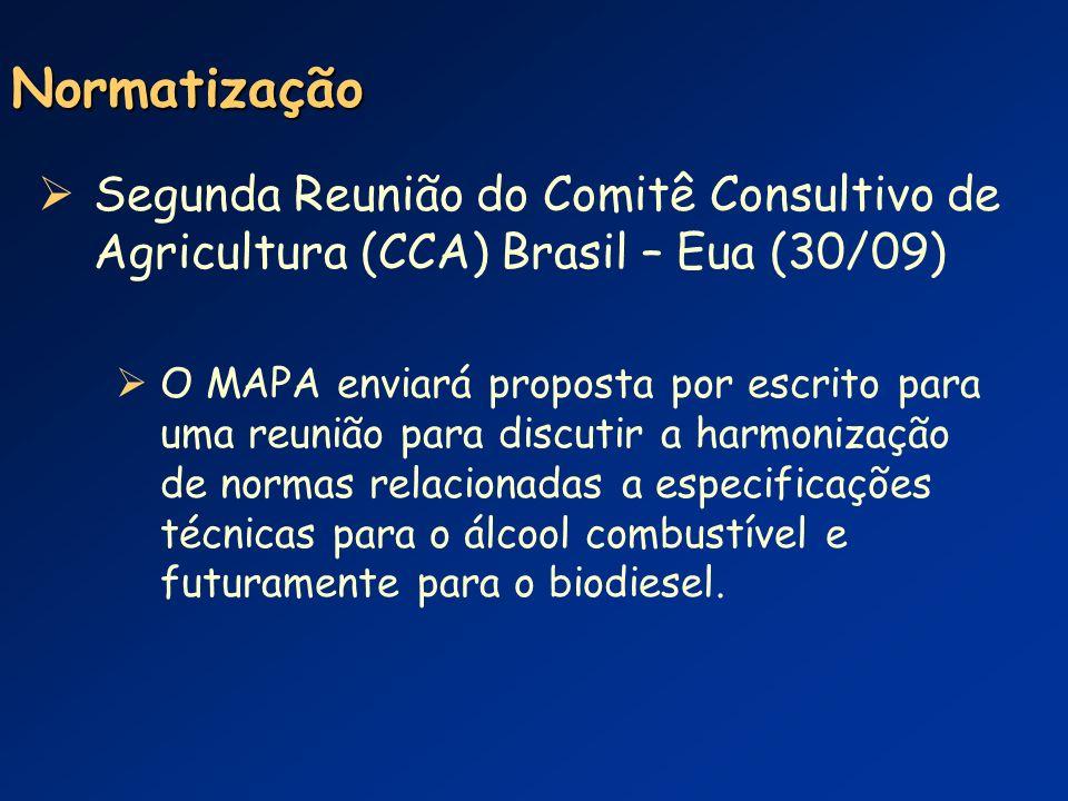 Normatização Segunda Reunião do Comitê Consultivo de Agricultura (CCA) Brasil – Eua (30/09) O MAPA enviará proposta por escrito para uma reunião para
