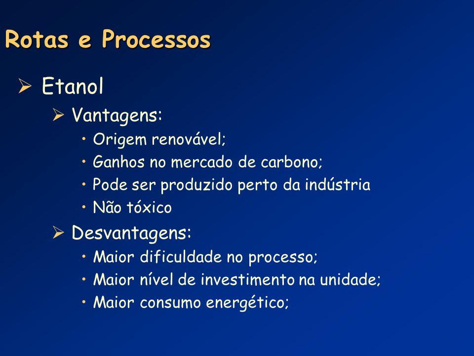 Rotas e Processos Etanol Vantagens: Origem renovável; Ganhos no mercado de carbono; Pode ser produzido perto da indústria Não tóxico Desvantagens: Mai