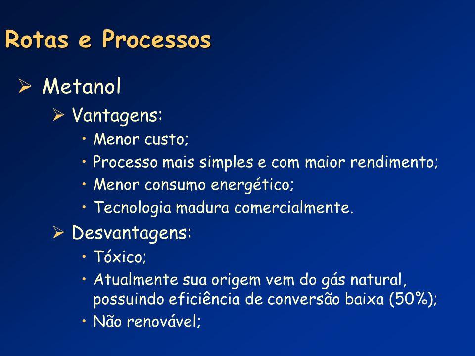 Rotas e Processos Metanol Vantagens: Menor custo; Processo mais simples e com maior rendimento; Menor consumo energético; Tecnologia madura comercialm