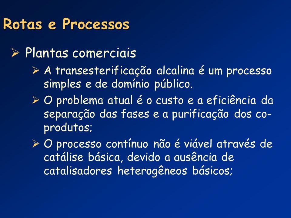 Rotas e Processos Plantas comerciais A transesterificação alcalina é um processo simples e de domínio público. O problema atual é o custo e a eficiênc