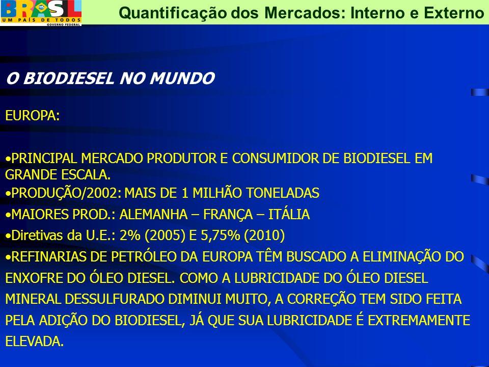 ALEMANHA PRODUÇÃO DE BIODIESEL A PARTIR DA CANOLA.