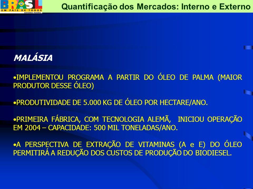 MALÁSIA IMPLEMENTOU PROGRAMA A PARTIR DO ÓLEO DE PALMA (MAIOR PRODUTOR DESSE ÓLEO) PRODUTIVIDADE DE 5.000 KG DE ÓLEO POR HECTARE/ANO. PRIMEIRA FÁBRICA