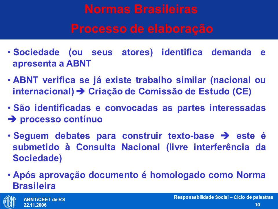 Responsabilidade Social – Ciclo de palestras 10 ABNT/CEET de RS 22.11.2006 Normas Brasileiras Processo de elaboração Sociedade (ou seus atores) identi