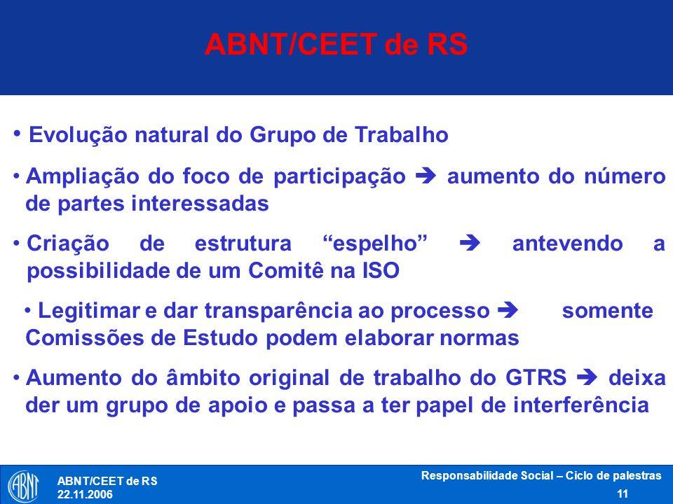 Responsabilidade Social – Ciclo de palestras 11 ABNT/CEET de RS 22.11.2006 Evolução natural do Grupo de Trabalho Ampliação do foco de participação aum