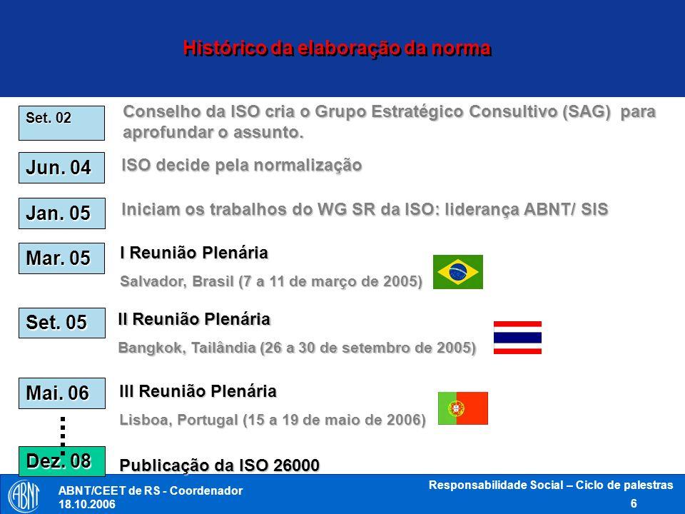 ABNT/CEET de RS - Coordenador 18.10.2006 Responsabilidade Social – Ciclo de palestras 27.