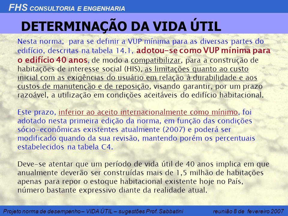 FHS CONSULTORIA E ENGENHARIA Projeto norma de desempenho – VIDA ÚTIL – sugestões Prof. Sabbatini reunião 8 de fevereiro 2007 DETERMINAÇÃO DA VIDA ÚTIL