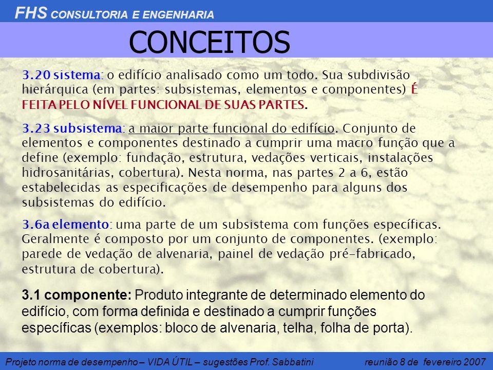 FHS CONSULTORIA E ENGENHARIA Projeto norma de desempenho – VIDA ÚTIL – sugestões Prof. Sabbatini reunião 8 de fevereiro 2007 CONCEITOS 3.20 sistema: o