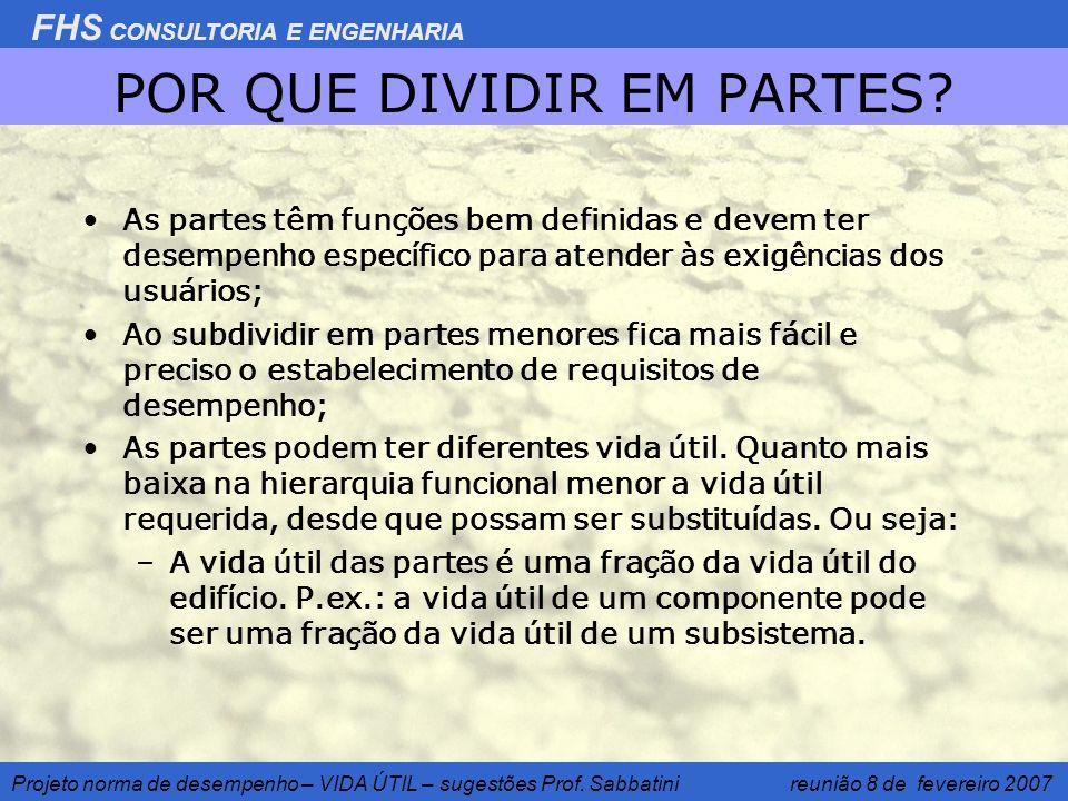 FHS CONSULTORIA E ENGENHARIA Projeto norma de desempenho – VIDA ÚTIL – sugestões Prof. Sabbatini reunião 8 de fevereiro 2007 POR QUE DIVIDIR EM PARTES