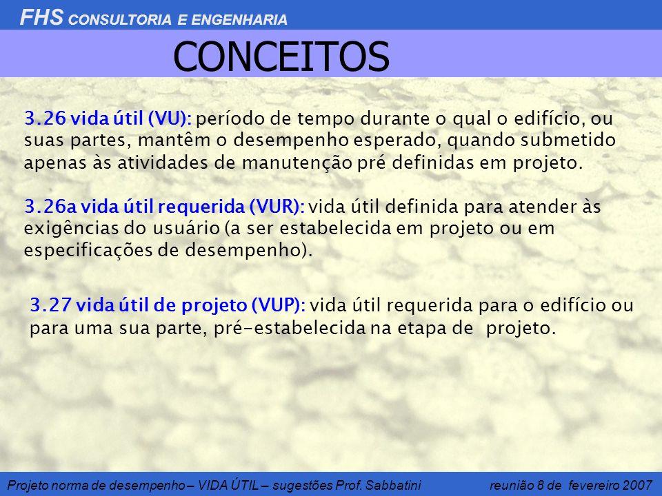 FHS CONSULTORIA E ENGENHARIA Projeto norma de desempenho – VIDA ÚTIL – sugestões Prof. Sabbatini reunião 8 de fevereiro 2007 CONCEITOS 3.26 vida útil