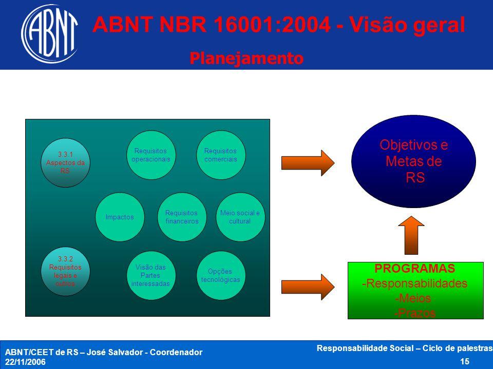 ABNT/CEET de RS – José Salvador - Coordenador 22/11/2006 Responsabilidade Social – Ciclo de palestras 15 Planejamento 3.3.1 Aspectos da RS 3.3.2 Requi