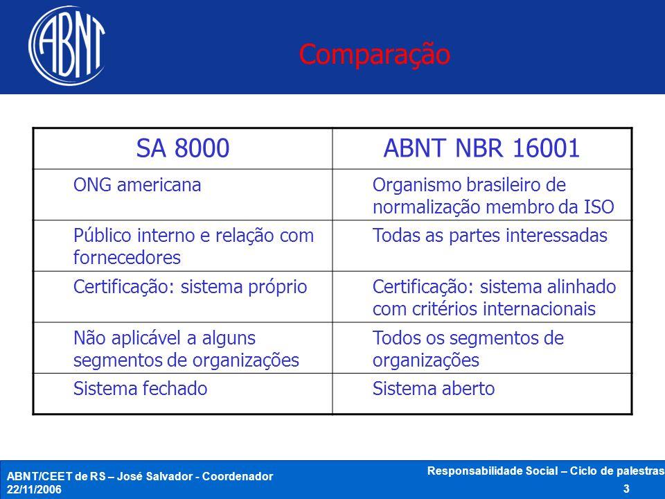 ABNT/CEET de RS – José Salvador - Coordenador 22/11/2006 Responsabilidade Social – Ciclo de palestras 3 Comparação SA 8000ABNT NBR 16001 ONG americana