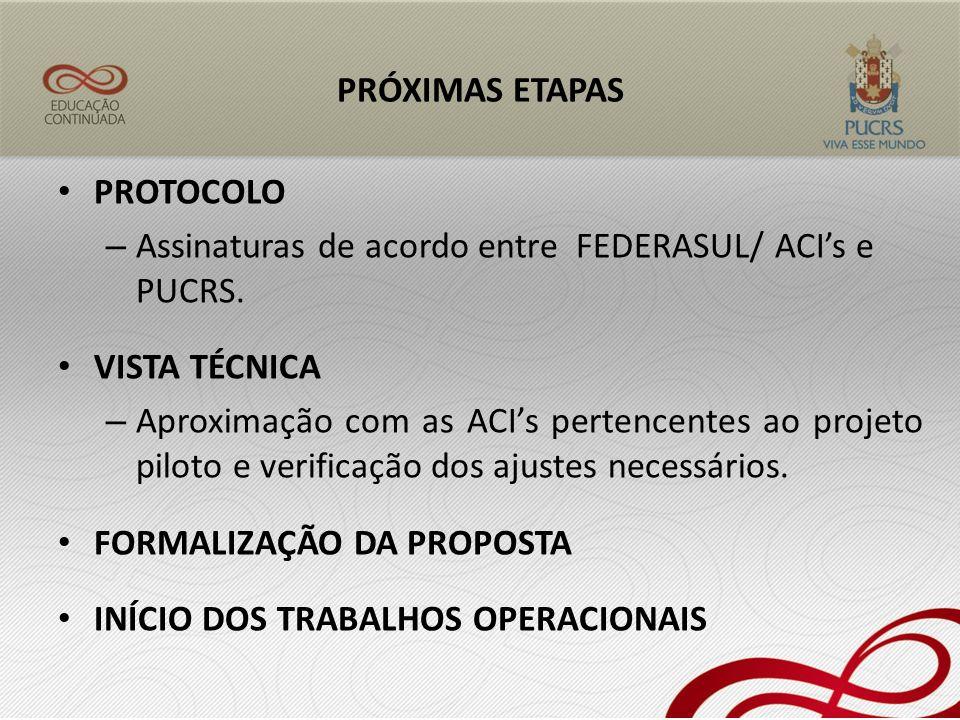 PRÓXIMAS ETAPAS PROTOCOLO – Assinaturas de acordo entre FEDERASUL/ ACIs e PUCRS. VISTA TÉCNICA – Aproximação com as ACIs pertencentes ao projeto pilot