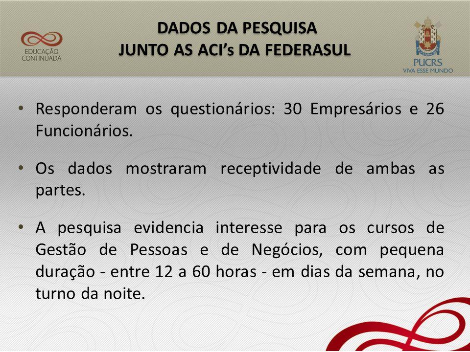 CONTEÚDO MÓDULO II - Instrumental: – Movimentação de pessoas (R&S, acompanhamento funcional e desligamento); – Desenvolvimento (avaliação de desempenho, treinamento e desenvolvimento); LIDERANÇA E GESTÃO DE PESSOAS (EAD)