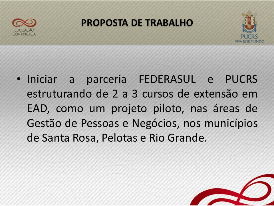 PRÓXIMAS ETAPAS PROTOCOLO – Assinaturas de acordo entre FEDERASUL/ ACIs e PUCRS.