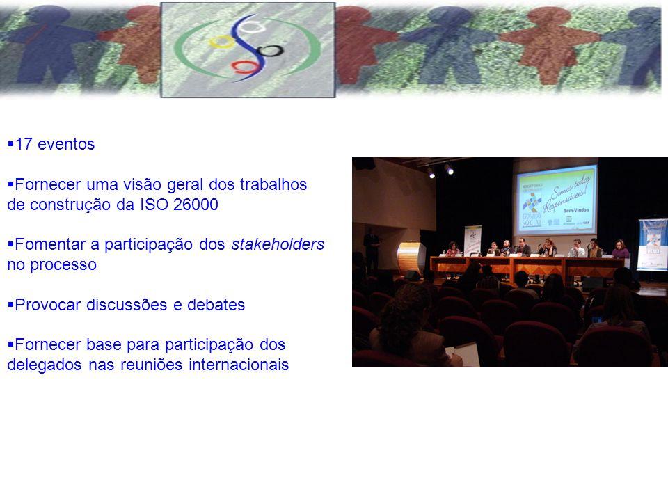 17 eventos Fornecer uma visão geral dos trabalhos de construção da ISO 26000 Fomentar a participação dos stakeholders no processo Provocar discussões