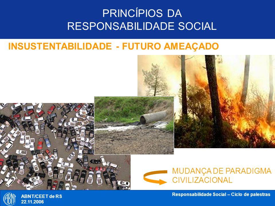 ABNT/CEET de RS 18.10.2006 Responsabilidade Social – Ciclo de palestras PRINCÍPIOS DA RESPONSABILIDADE SOCIAL NECESSITAMOS DE UMA REVOLUÇÃO PARA A CONSERVAÇÃO E PRESERVAÇÃO.