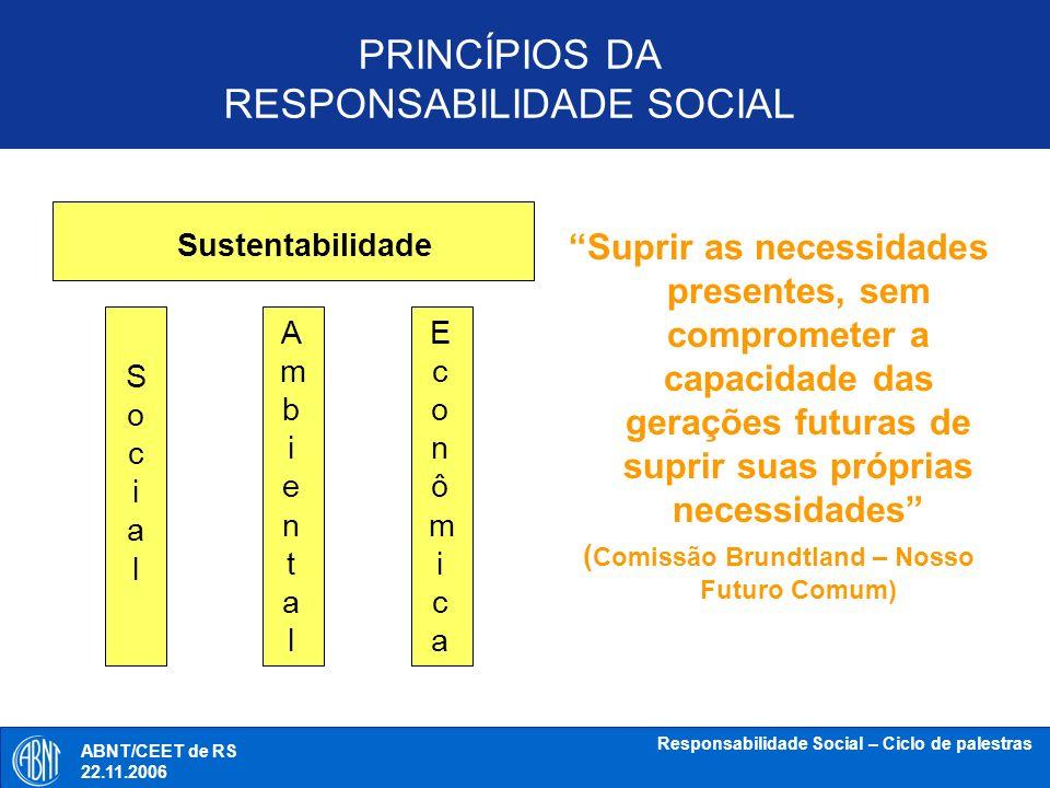 ABNT/CEET de RS 18.10.2006 Responsabilidade Social – Ciclo de palestras Tópico 3 Filantropia versus RS: distinção do que a norma deve conter Ana Paula Grether Petrobras Indústria ABNT/CEET de RS 22.11.2006