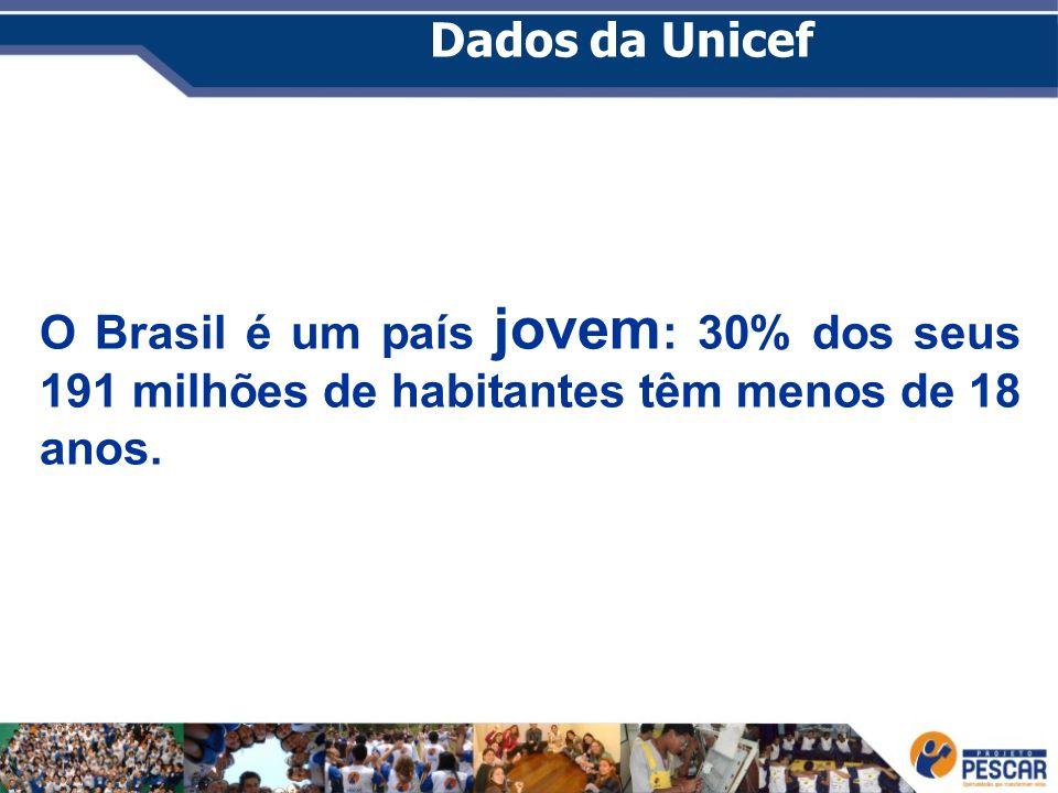 Dados da Unicef O Brasil é um país jovem : 30% dos seus 191 milhões de habitantes têm menos de 18 anos.