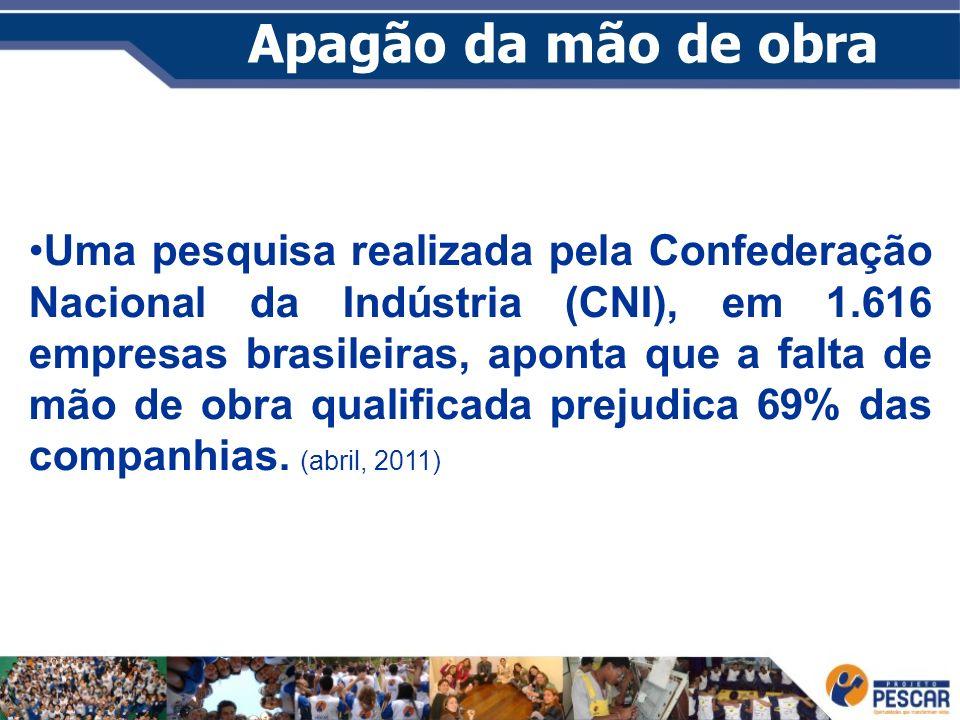Apagão da mão de obra Uma pesquisa realizada pela Confederação Nacional da Indústria (CNI), em 1.616 empresas brasileiras, aponta que a falta de mão d
