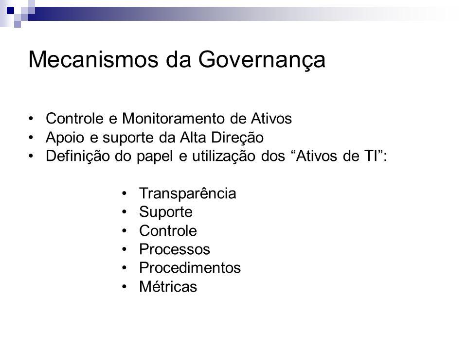 Mecanismos da Governança Controle e Monitoramento de Ativos Apoio e suporte da Alta Direção Definição do papel e utilização dos Ativos de TI: Transpar
