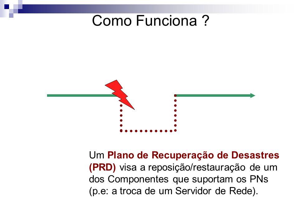 Um Plano de Recuperação de Desastres (PRD) visa a reposição/restauração de um dos Componentes que suportam os PNs (p.e: a troca de um Servidor de Rede