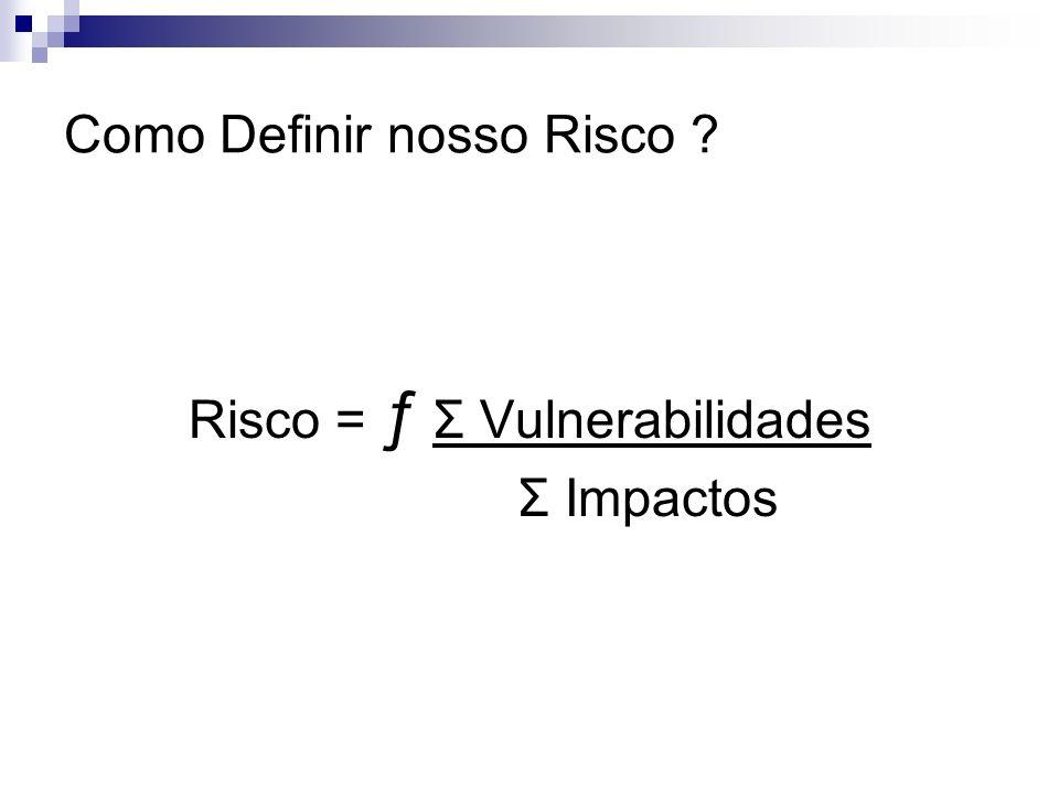 Como Definir nosso Risco ? Risco = ƒ Σ Vulnerabilidades Σ Impactos