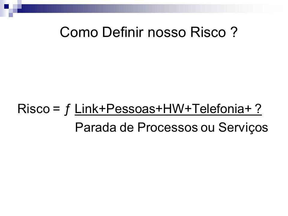 Como Definir nosso Risco ? Risco = ƒ Link+Pessoas+HW+Telefonia+ ? Parada de Processos ou Serviços