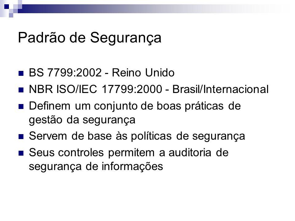 Padrão de Segurança BS 7799:2002 - Reino Unido NBR ISO/IEC 17799:2000 - Brasil/Internacional Definem um conjunto de boas práticas de gestão da seguran