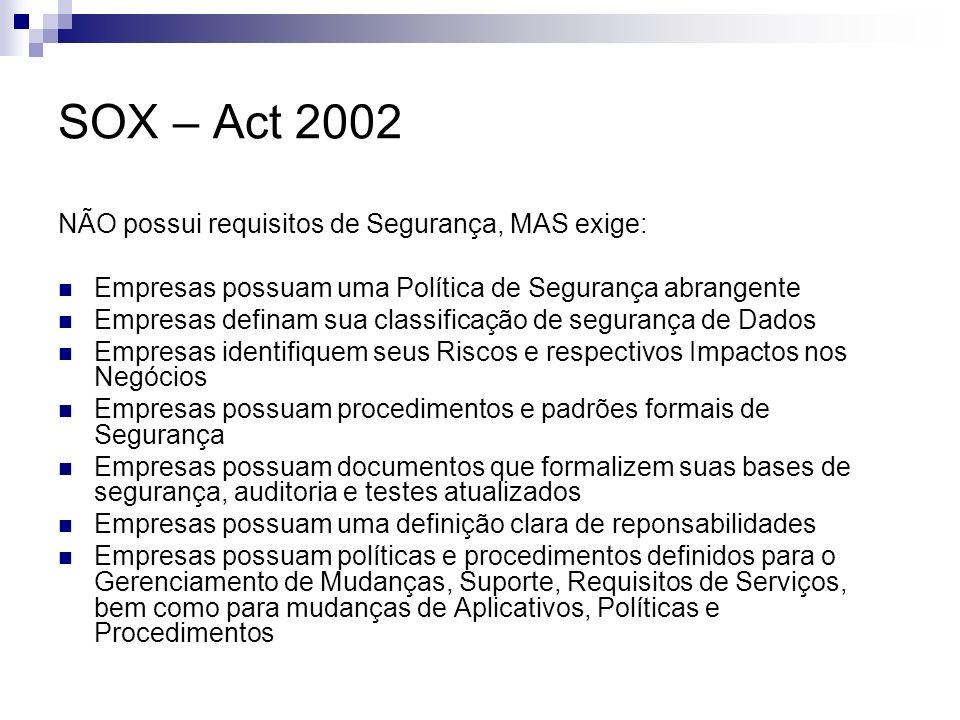 SOX – Act 2002 NÃO possui requisitos de Segurança, MAS exige: Empresas possuam uma Política de Segurança abrangente Empresas definam sua classificação