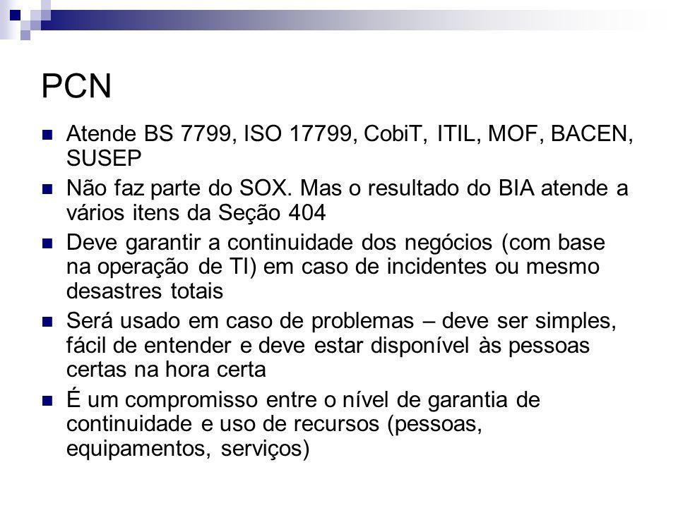 Atende BS 7799, ISO 17799, CobiT, ITIL, MOF, BACEN, SUSEP Não faz parte do SOX. Mas o resultado do BIA atende a vários itens da Seção 404 Deve garanti
