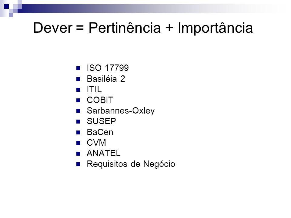 Pesquisa feita pela KPMG com 250 empresas brasileiras publicada em 04/02/04.