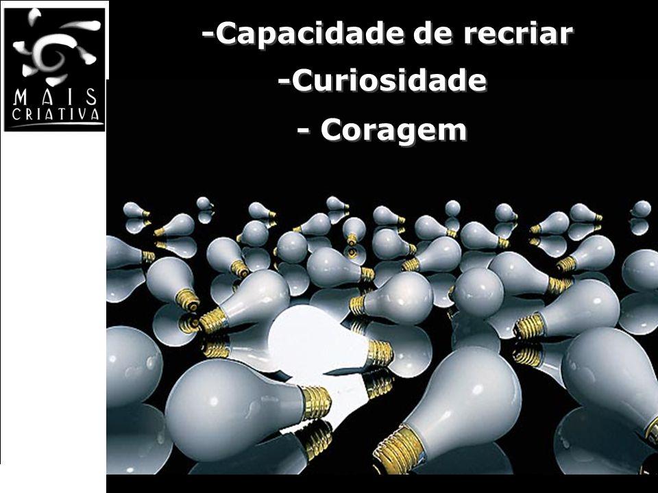 Bom dia associado! Federasul 2010 -Capacidade de recriar -Curiosidade - Coragem -Capacidade de recriar -Curiosidade - Coragem