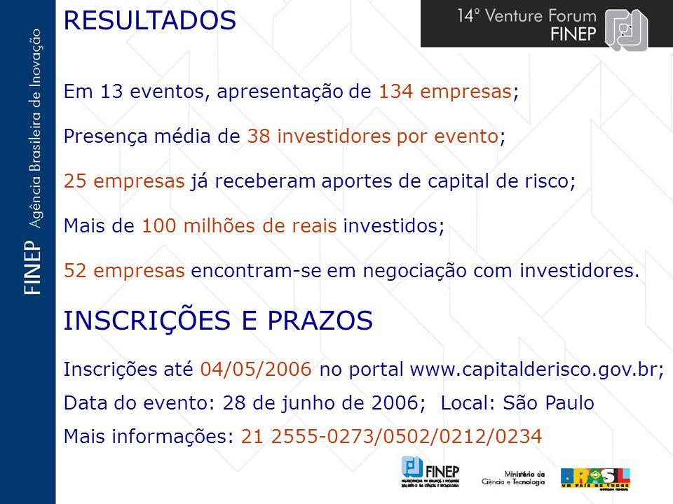RESULTADOS Em 13 eventos, apresentação de 134 empresas; Presença média de 38 investidores por evento; 25 empresas já receberam aportes de capital de r