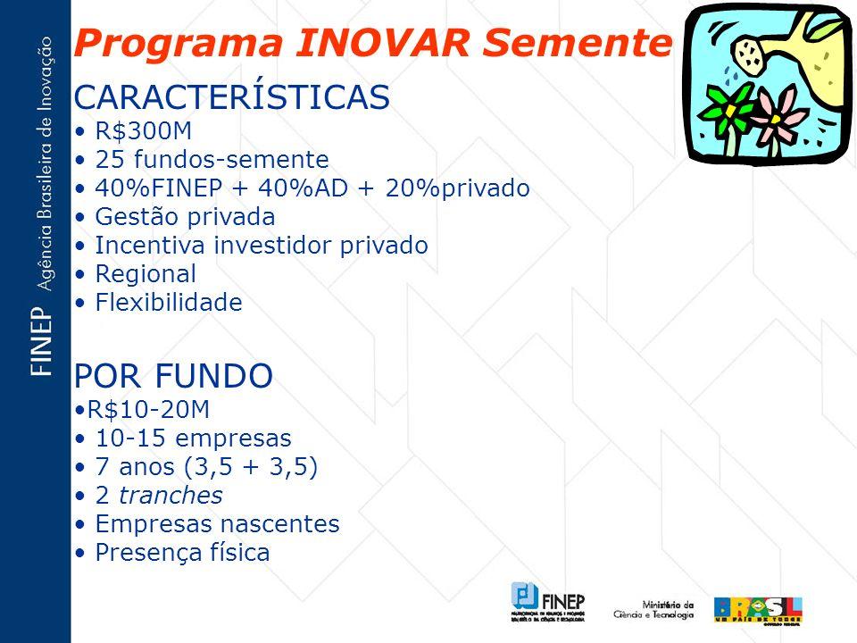 Programa INOVAR Semente CARACTERÍSTICAS R$300M 25 fundos-semente 40%FINEP + 40%AD + 20%privado Gestão privada Incentiva investidor privado Regional Fl