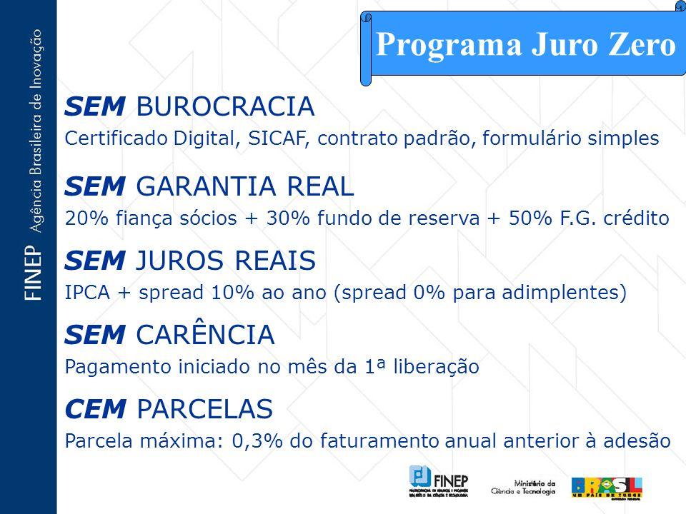 SEM BUROCRACIA Certificado Digital, SICAF, contrato padrão, formulário simples SEM GARANTIA REAL 20% fiança sócios + 30% fundo de reserva + 50% F.G. c