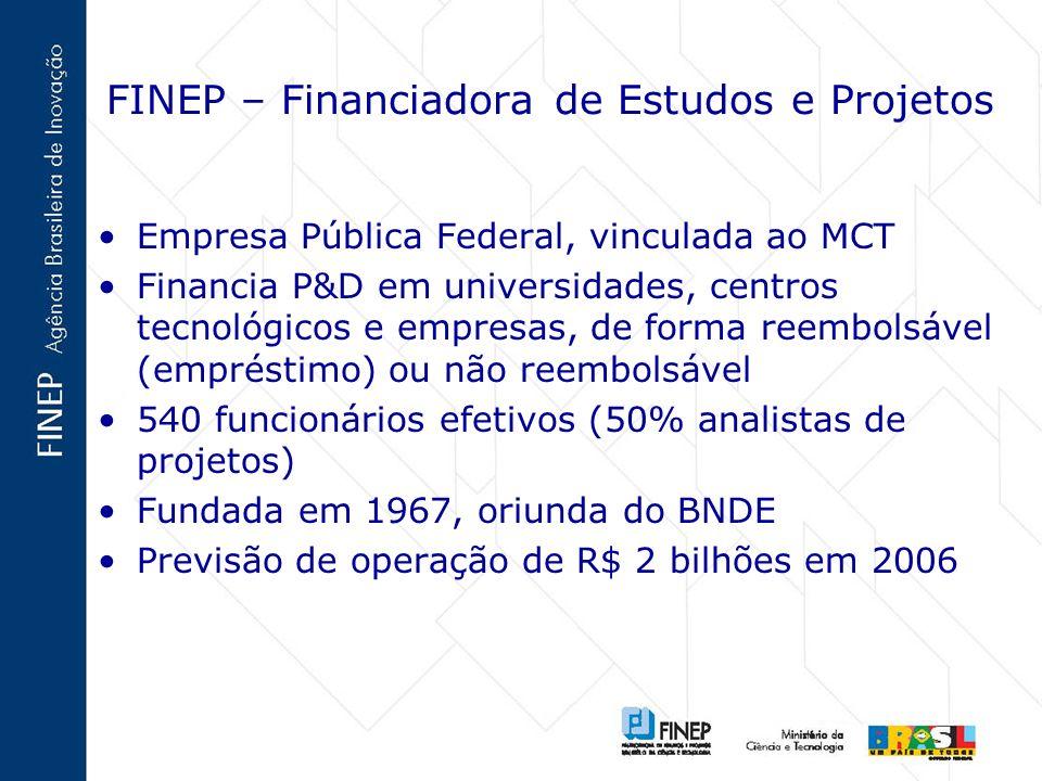FINEP – Financiadora de Estudos e Projetos Empresa Pública Federal, vinculada ao MCT Financia P&D em universidades, centros tecnológicos e empresas, d