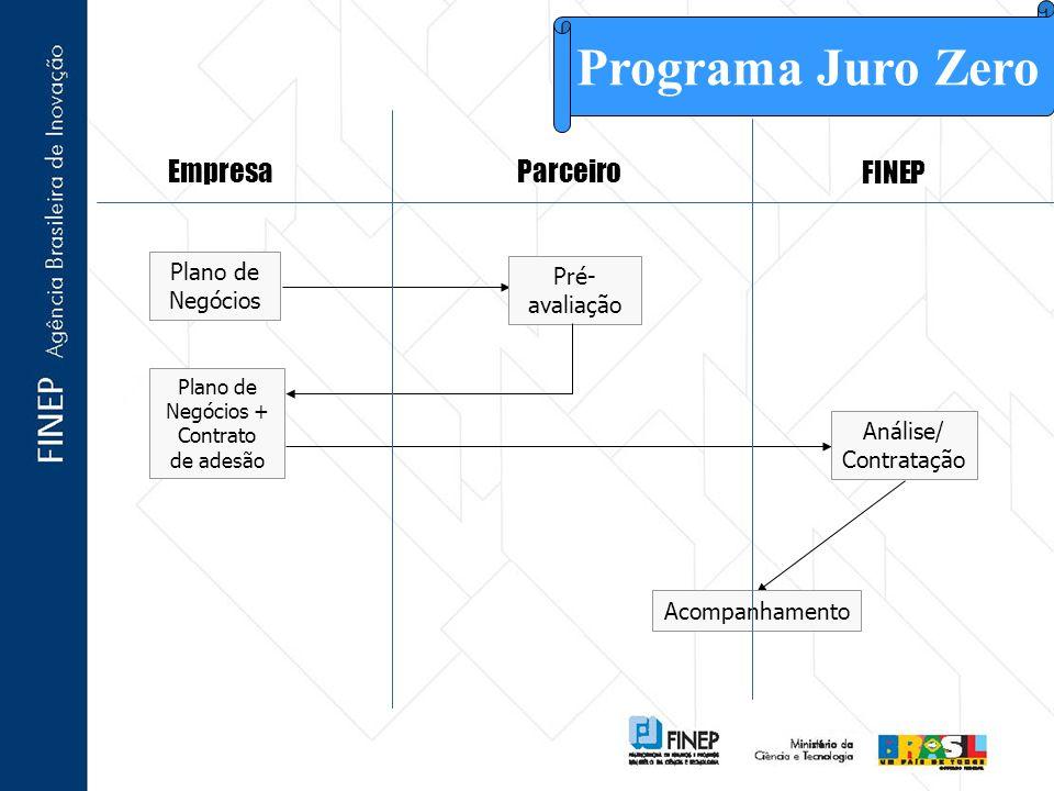 EmpresaParceiro FINEP Plano de Negócios Pré- avaliação Plano de Negócios + Contrato de adesão Análise/ Contratação Acompanhamento Programa Juro Zero