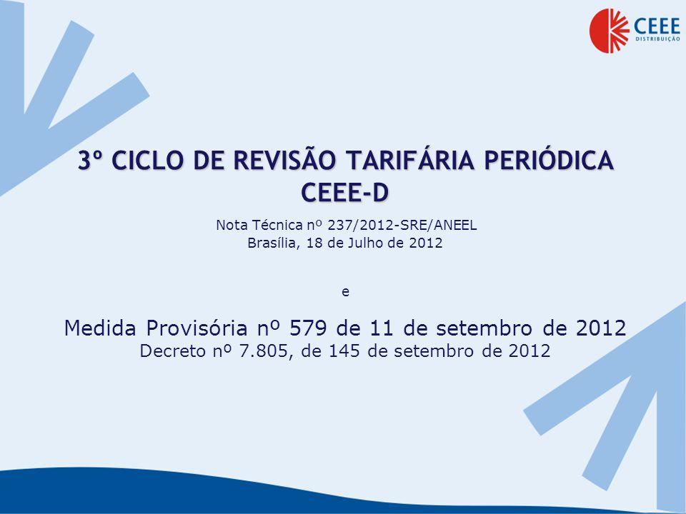 3º CICLO DE REVISÃO TARIFÁRIA PERIÓDICA CEEE-D 3º CICLO DE REVISÃO TARIFÁRIA PERIÓDICA CEEE-D Nota Técnica nº 237/2012-SRE/ANEEL Brasília, 18 de Julho