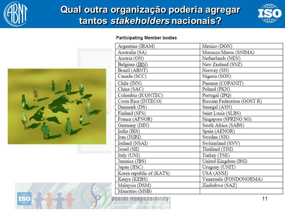 11 Qual outra organização poderia agregar tantos stakeholders nacionais?
