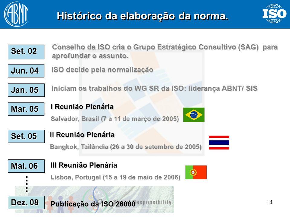 14 Histórico da elaboração da norma. Set. 02 Conselho da ISO cria o Grupo Estratégico Consultivo (SAG) para aprofundar o assunto. Jun. 04 ISO decide p